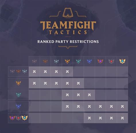 TFT: Ranked system is coming to Team Fight Tactics