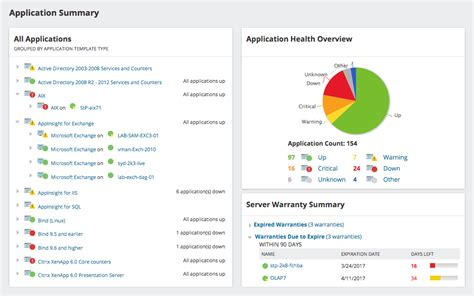 Solar-PuTTY for Windows – Free SSH Download   SolarWinds
