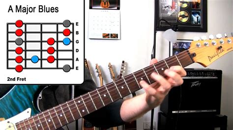 A Major Blues - Guitar Scale Lesson - Inspired John Mayer